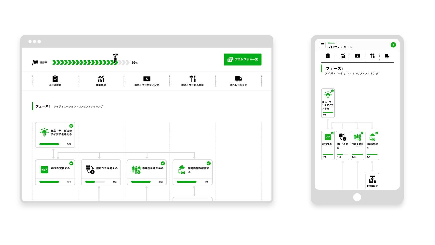 スマートフォンに最適化されたUIでストレスなく操作可能