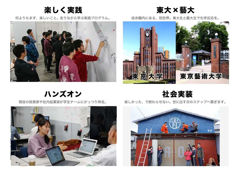 東京大学での社会連携講座概要 「何よりもまず、楽しいこと。走りながら学ぶ実践プログラム。」「徒歩圏内にある、別世界。東大生と藝大生で化学反応を。」「現役の投資家や社内起業家が学生チームにがっつり伴走。」「楽しかった、で終わらせない。世に出す次のステップへ繋ぎます。」