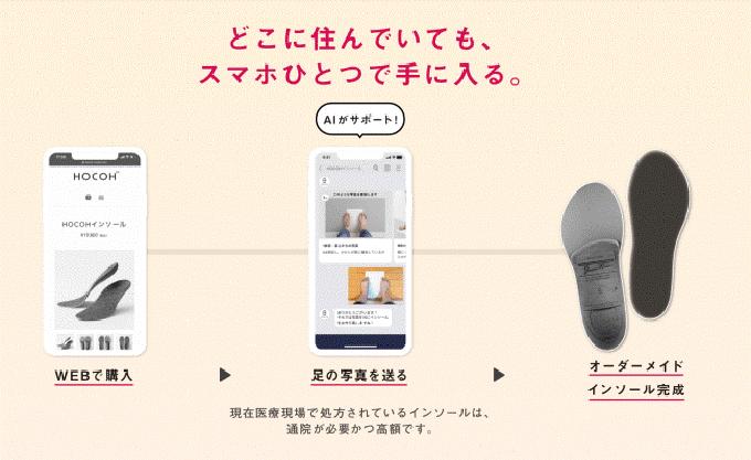 「HOCOH(ホコウ)」のサービスイメージ