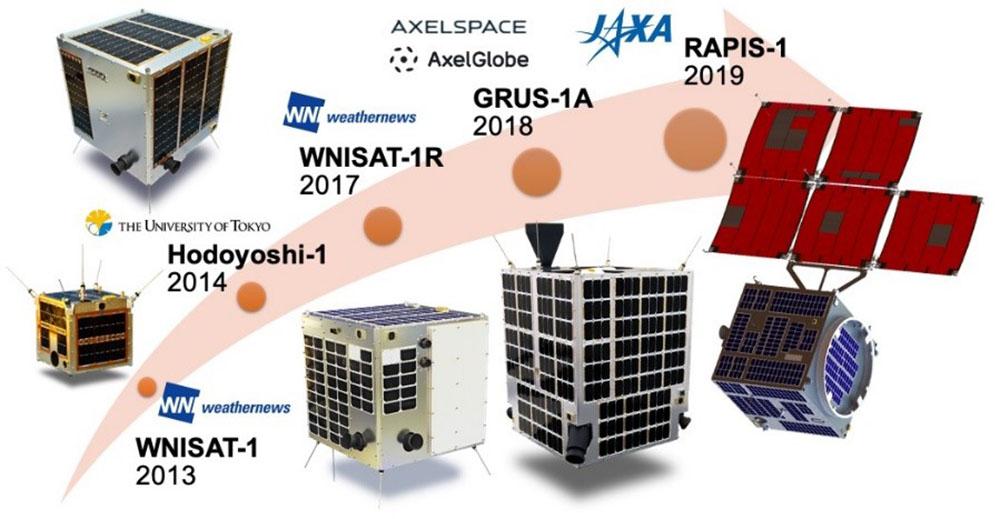 アクセルスペースがこれまで開発してきた超小型衛星