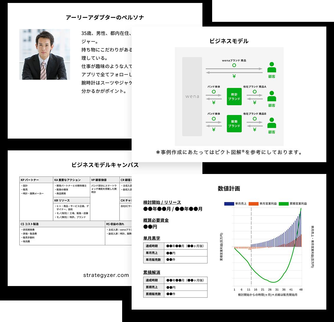 事業計画書のサンプル画像