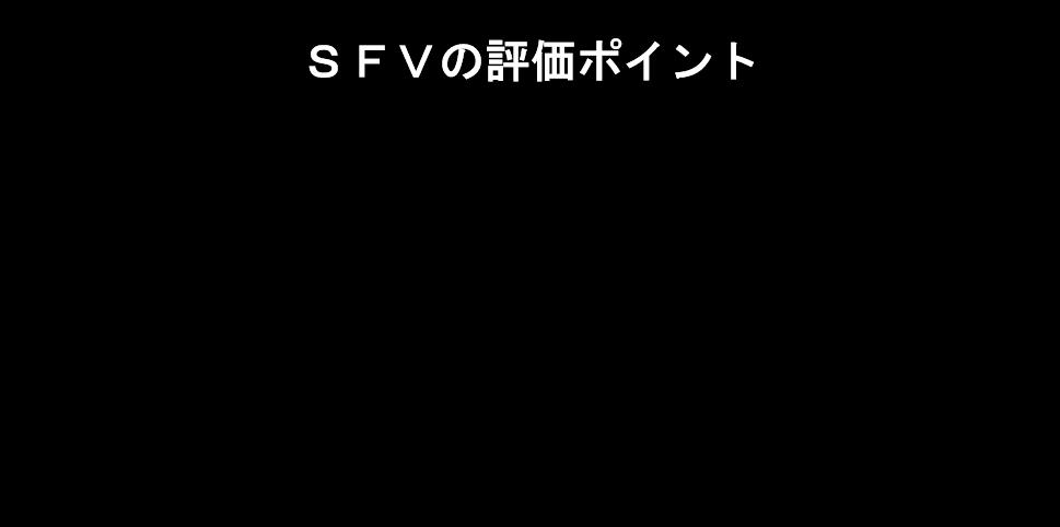 SFVのクラウドクレジットに対する評価ポイント